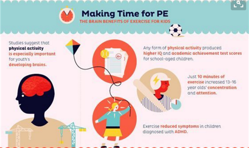 Making time for PE